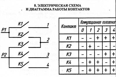 Переключатель пм 4 схема подключения